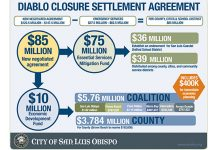 summary-of-settlement-graphic-680-380