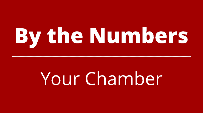 Your Chamber: By the Numbers