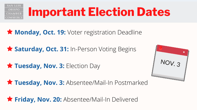2020 election dates